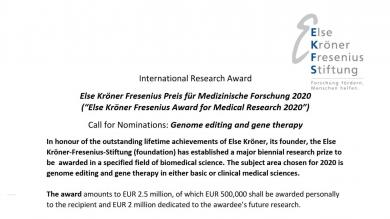 International Research Award 2020: Call for Nominations